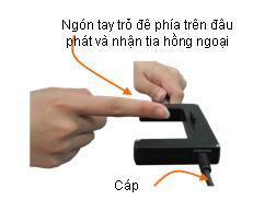 Cong Quang Dien 2
